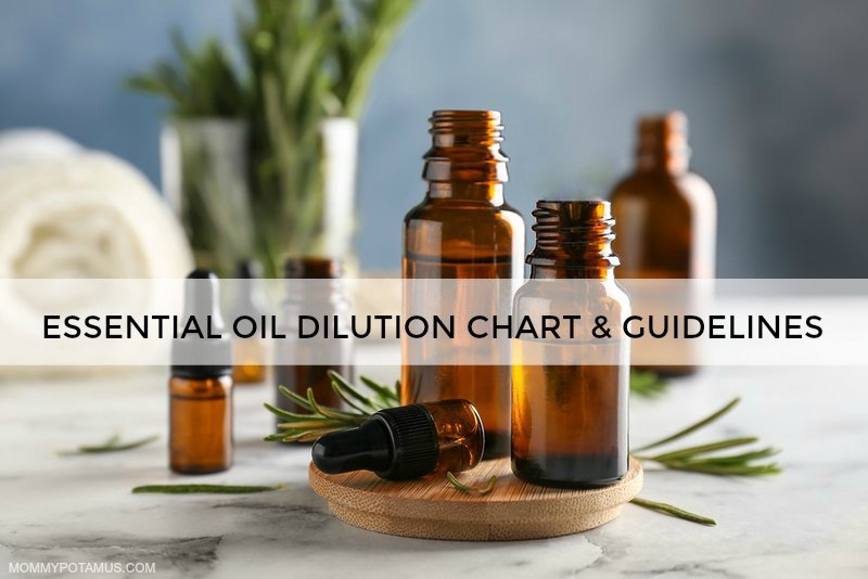 essential-oil-dilution-chart-guidelines
